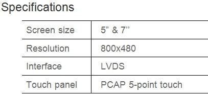 LCD Producer/LCM Producer/TFT Producer/OGS Producer/tft displays